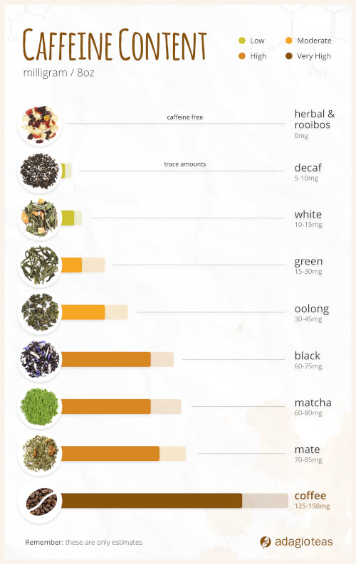infographic_caffeine